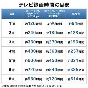 【業界唯一の日本製】耐衝撃USB3.0対応のポータブルハードディスク[2TB/ホワイト]【LHD-PBM20U3WH】