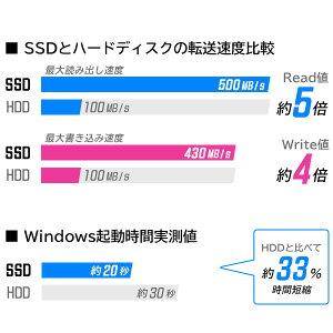 ロジテック内蔵SSD240GB変換キットHDDケース・データ移行ソフト付【LMD-SS240KU3】