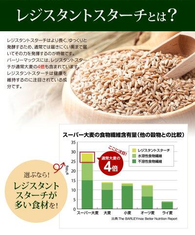 スーパー大麦バーリーマックス180g正規品