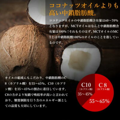 MCTオイル450g「純度100%高品質」MCTオイルケトン体生成糖質制限ダイエット中鎖脂肪酸糖質ゼロ糖質制限ダイエットLOHAStyle