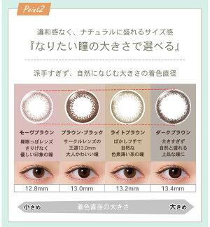 ネオサイトワンデーリングトラベルパック【5枚入り2箱】