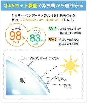 ネオサイトワンデーリングトラベルパック【5枚入り2箱】UVカット機能