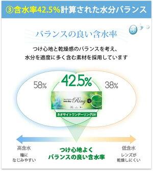 ネオサイトワンデーリングトラベルパック【5枚入り2箱】含水率42.5%