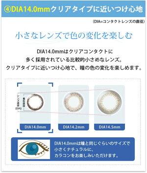 ネオサイトワンデーリングトラベルパック【5枚入り2箱】DIA14.0mm