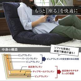 低反発フロアチェアー(座椅子・座いす・座イス)