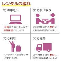 ラッキーレンタルショップレンタルスーツケースのお申込方法