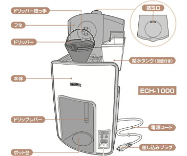 【ECHドリッパー】 部品 (サーモス/THERMOS 真空断熱ポットコーヒーメーカー用部品)