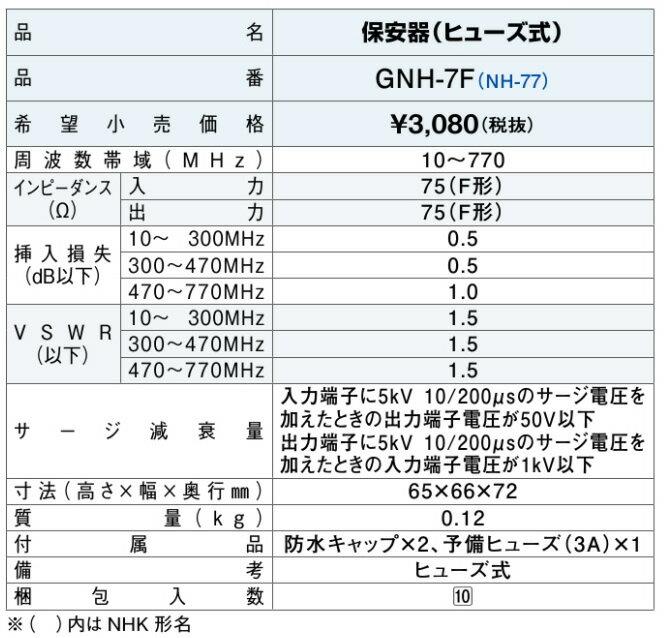 【DXアンテナ】CATV用保安器ヒューズ式GNH... 【楽天市場】【DXアンテナ】CATV用保