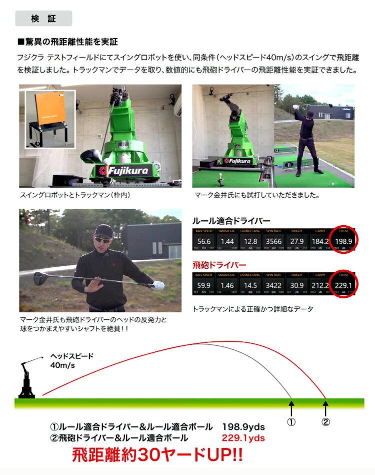 [公式]Lynxゴルフ楽天市場店リンクスゴルフ究極の挑戦 超高反発 飛砲ドライバーSpeeder36(UNIFLEX)【11.5°用 36g】ゴルフ ドライバー 高反発