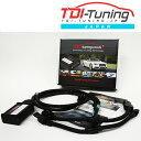 【MAZDA】 GJアテンザ TDI TWIN Channel CRTD2 Diesel Tuning