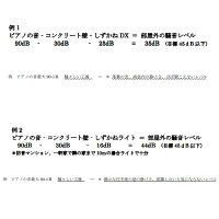 【10月末以降入荷予定分】イトマサ静音DX(デラックス)防音パネル2枚組【送料無料】【2倍】マット壁アップライトピアノ用