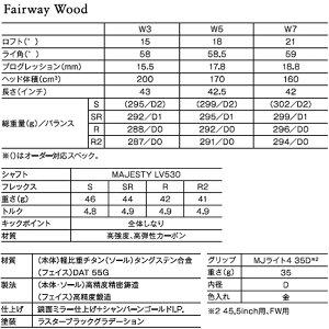 マルマンマジェスティロイヤルフェアウェイウッドLV530カーボンシャフト2019年モデルMARUMANMAJESTYRoyaleFairwaywood19at