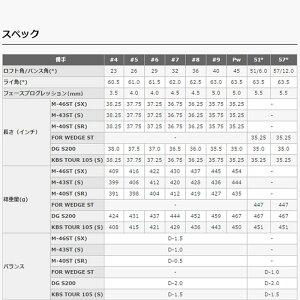 【送料無料】【2016年モデル】プロギアRSフォージドアイアン8本セット(#5-9、Pw+2本(#4,51度,57度))スチールシャフトPRGRRSFORGEDIRON【16aw】