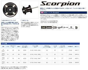【ご予約商品・納期2月】シマノNEWスコーピオン70[Scorpion70]