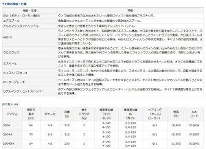 【ご予約商品・納期3月】ダイワ16月下美人MX2004DAIWAGEKKABIJINMX2004