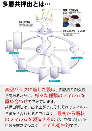 真空パック袋クリロン化成彊美人XS-2030100枚冷凍ボイル対応Vノッチ敬老の日