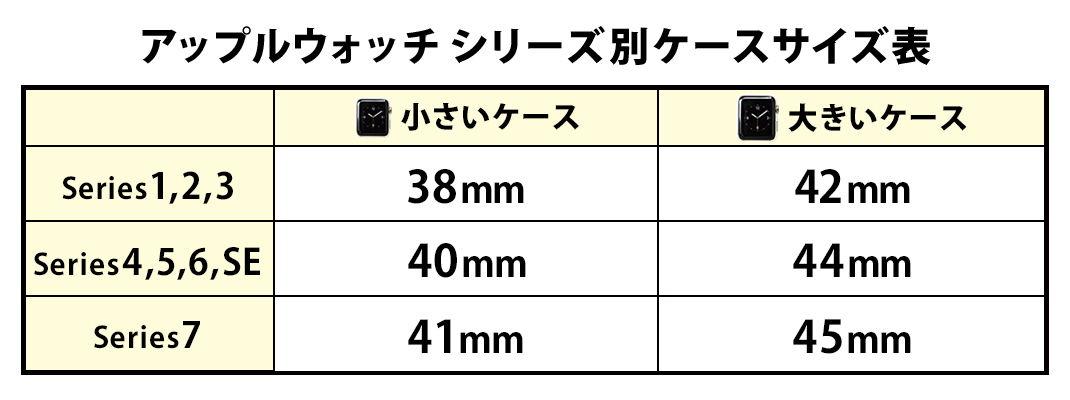 アップルウォッチシリーズ別ケースサイズ表