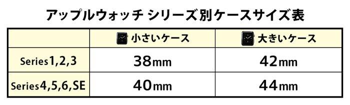 アップルウォッチ シリーズ別ケースサイズ表