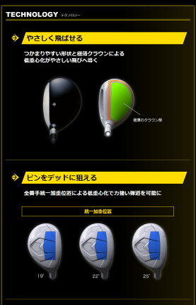 本間ゴルフBeZEALビジール525ユーティリティVIZARD日本正規品