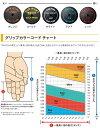 【メール便】 PING ピン GP LITE TOUR VELVET RIB グリップ 日本正規品 G400 G410 ゴルフグリップ ゴルフ用品 2