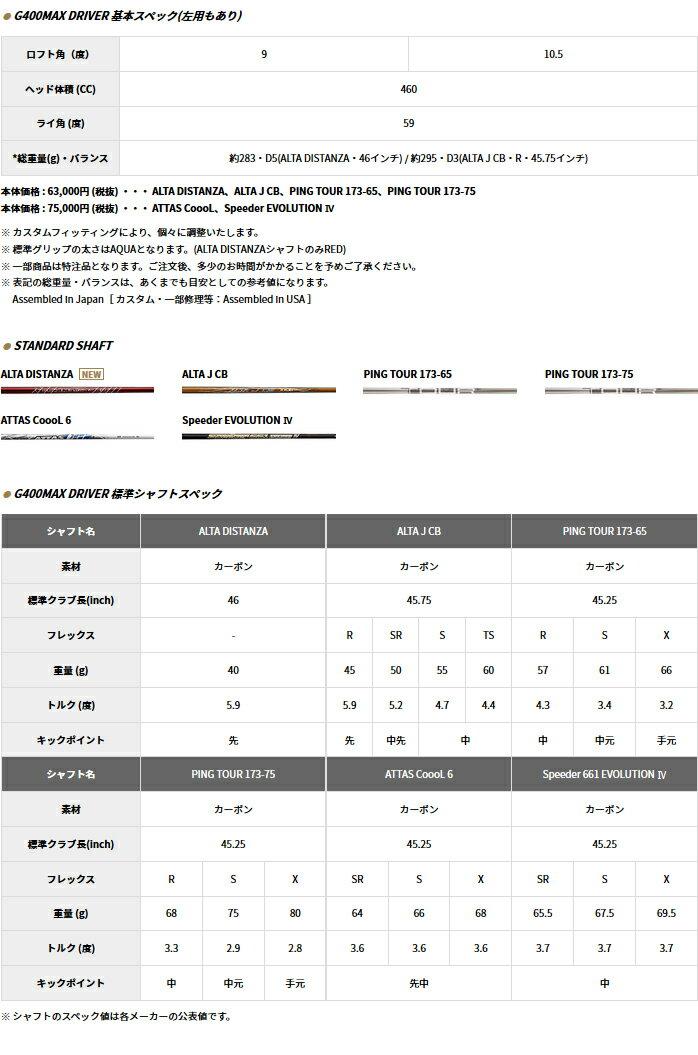 【左右選択可】 PING ピン G400 MAX ドライバー 三菱ケミカル KURO KAGE XD 日本正規品 / ゴルフ用品 G400MAX ゴルフクラブ