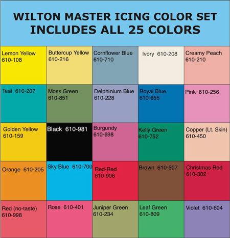 WILTON (ウィルトン)アイシングカラー 大 【28g】5色セット