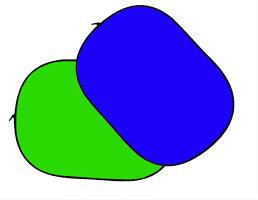 クロマキー背景150*200cmブルー/グリーン折り畳み式リバーシブル背景布スタジオ背景スクリーンシート両色兼用シワ対応無反射専用袋付属袋縫い加工洗濯可能