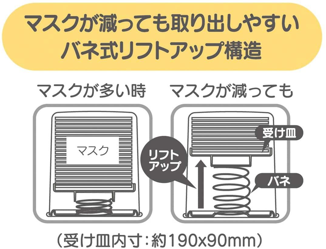 スケーターマスクストッカー【スヌーピー(SNOOPY)】約60枚収納MKST1リフトアップ式マスクケース