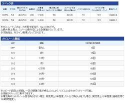 シマノ/炎月CT