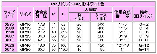 アカギ PPサドル GP40(SGP用)ホワイト(品番:A10511-0626)