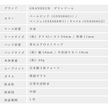 グランドールGSX068