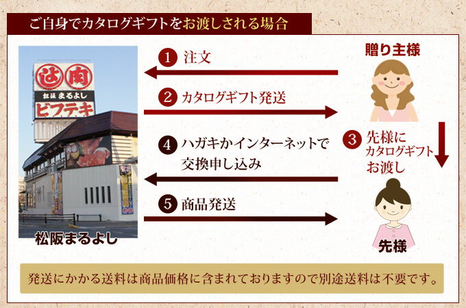 松阪牛 カタログ ギフト券 GEタイプ送料無料...の紹介画像3