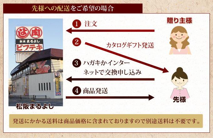 松阪牛 カタログ ギフト券 GEタイプ送料無料...の紹介画像2