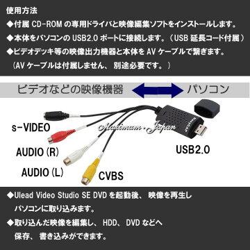 USBビデオキャプチャーEasyCAPDC60画像安定装置付きUSBバスパワーで電源不要編集ソフト「UleadVideoStudioSEDVD」付属
