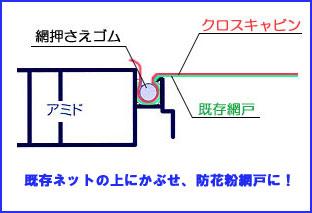 花粉防御ネットクロスキャビン(102cm幅)【ホワイト】【cm切り売り】