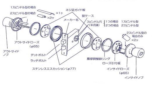 「AGENT万能交換用ノブ」シングル/ダブル両方のタイプに対応!GMD-500