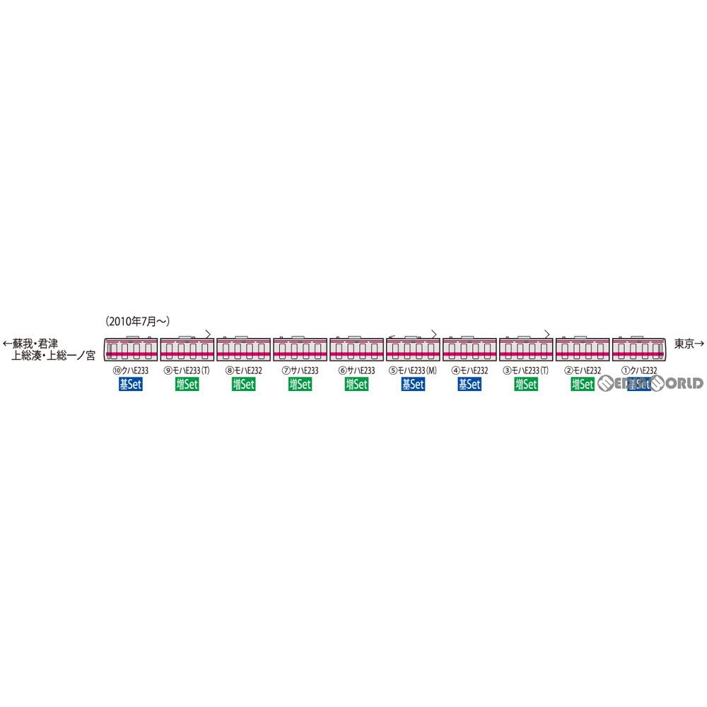 京葉線 E233系5000番台 4両基本セット 品番:98409