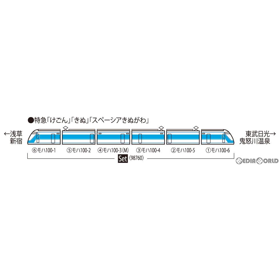 【予約安心発送】[RWM]98760 東武100系スペーシア(粋カラー)セット(6両)(動力付き) Nゲージ 鉄道模型 TOMIX(トミックス)(20211023)