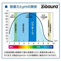 【即日発送】次亜塩素酸水ジアオーラ1L(詰替用500ml2個セット、スプレーボトル付)