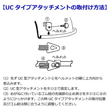【楽天ランキング1位】 簡易ゴーグル ミドリ安全 MG-280 UC金具(溝付ヘルメット用)付 中 ヘルメット取付型 ゴグル
