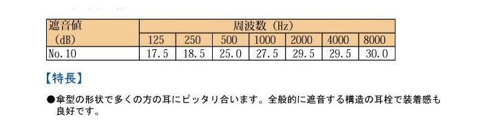 ミドリ安全『耳栓No.10』