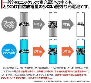 充電池単3形エネロングenelong!エネループ/eneloopを超える大容量2100mAh!約1000回繰り返し使える乾電池タイプ充電器enelongバッテリー単3形電池4本セット【新品】送料無料