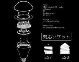 MiPowBLAYBULBcolor/Bluetoothスピーカー内蔵LEDライト