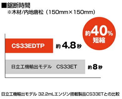 日立工機チェーンソーCS33EDTP(35)(14インチ/33ccエンジン)