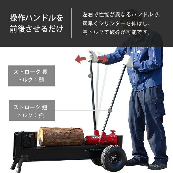 MINATO(ミナト)『手動式油圧薪割り機(LS-12t)』