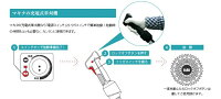 充電式草刈機/マキタ(MAKITA)(日本)/MUR182UDRF