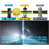 送料無料最新型Philips製ZESLEDヘッド/フォグH4Hi/LoH7H8H9H11HB3HB46000k車検対応高輝度高効率低出力LEDチップ間隔わずか0.8mm2年保証V1