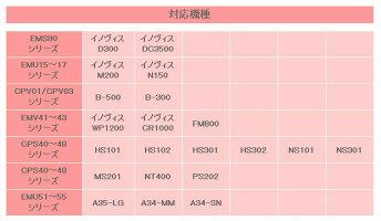 NEW!!ブラザーミシンMS201専用『フットコントローラー』FC32291【ModelT】MS-201【あす楽対応】FC322-91