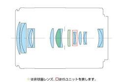 CanonEF-M55-200mmF4.5-6.3ISSTM『2014年7月上旬発売予定予約』手ブレ補正機構や動画撮影にも対応しミラーレス構造を生かしたコンパクトな望遠ズームレンズ【RCP】[fs04gm][02P13Jun14]