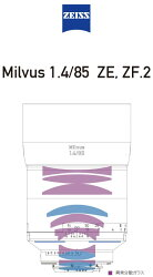 CarlZeissミルバスMilvus1.4/85ZF.2『2016年3月18日発売予定予約』ニコンマウント用CPU内蔵マニュアルフォーカス中望遠ポートレートレンズ[fs04gm][02P07Feb16]